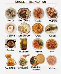 vocabulaire de la cuisine pérez on la cuisine préparation vocabulaire fle
