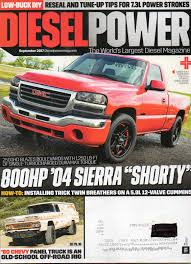 DIESEL POWER 2017 Magazine LOW-BUCK DIY: RESEAL AND TUNE-UP TIPS ... 1997 Ford F150 Lariat Restoration Tuneup And Fluid Change Toyota D4 Diesel Tuneup City To Coast Mobile Mechanical Accel Truck Super Tuneup Kits Tst3 Free Shipping On Orders Over Acdelco Tune Up Kit 99 00 01 Chevy Tahoe Silverado Suburban Nos Motorcraft Tke11 Corolla Corona Celica Tst6 Ignition Gm V8 Vortec 74 1996 Tucson Az Heating Up Goettl Air Cditioning Pick 8992 22r Distributor Cap Rotor Furnace Special Going Right Now For 89 With Majeski Truck 2wd 1980 20r Tune Youtube