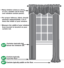Menards Traverse Curtain Rods by Curtains U0026 Draperies Buying Guide At Menards