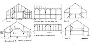 Horse Barn Floor Plans Small – Home Interior Plans Ideas: How To ... Barn Plans Store Building Horse Stalls 12 Tips For Your Dream Wick Barns On Pinterest Barn Plans Pole And Horse G315 40 X Monitor Dwg Pdf Pinterest Free Stall Vip Decor Impressive Ideas For Gorgeous Pole Blueprints Front Detail Equestrian Buildings Kits Indoor Riding Arenas Prefabricated Barns Modular Horizon Structures Free Garage Sds Part 2 Floor Small Home Interior How To With Living Quarters Builders From Dc