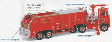 3 FDNY Super Pumper System Mack Super Tender (12541) Amazoncom Lego City Fire Truck 60002 Toys Games My Code 3 Diecast Collection Eone Fdny Heavy Rescue 1 New 1427 Of 5000 Code Colctibles Battalion 44 Set Open Seagrave Squad 61 Pumper Tda Ladder 175 128210175 White Mailer Models New Releases Diecast Scale Models Model Fire Engines Ln Boxed Sets Apparatus Deliveries Colctibles Responding Jason Asselin Youtube