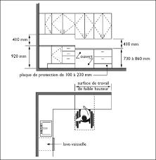 hauteur plan de travail cuisine ikea hauteur standard plan de travail trendy hauteur plan de travail