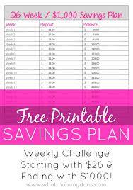 26 Week No Brainer 1000 Savings Plan Start With End