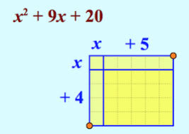 algebra tiles factoring starting with sketchpad activities on day one in high school