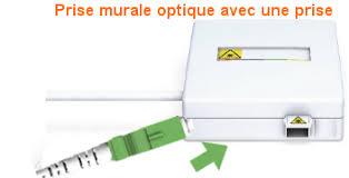 fibre brancher le cordon optique sur la prise murale optique