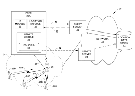 Patent US8364172 - Peer-to-peer Location Service - Google Patents Patent Us8805345 Method And System For Processing Queries Us7437665 Sef Parser Edi Generator Google Firstcash Inc Form 8k Ex992 Exhibit 992 September 2 2016 Voippalcom Inc Provides Update On Recent Company Developments Vplm Stock Live Analysis 04182017 Youtube Us20050272415 System Method Wireless Audio Endeavor Ip 10q Ex212b Stock Transfer Coherent 8ka Ex991 991 January 18 2017 Us260036522 A