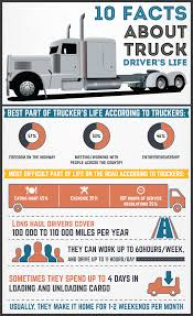 100 The Life Of A Truck Driver 10factsabouttruckdriversslife Fueloyal Pinterest S
