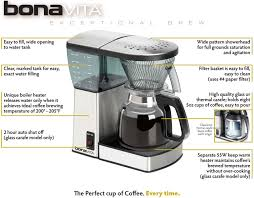 The Bonavita Exceptional Brew 8 Cup Coffee Maker Is Certified For Quality And Performance By SCAA