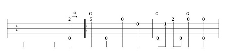 Banjo Guitar Transmogrifier How To Easily Convert Any Tune For Performance On The