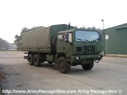 PAKISTAN ARMY TRUCKS 1969 10ton Army Truck 6x6 Dump Truck Item 3577 Sold Au Fileafghan National Trucksjpeg Wikimedia Commons Army For Sale Graysonline 1968 Mercedes Benz Unimog 404 Swiss In Rocky For Sale 1936 1937 Dodge Army G503 Military Vehicle 1943 46 Chevrolet C 15 A 4x4 M923a2 5 Ton 66 Cargo Okosh Equipment Sales Llc Belarus Is Selling Its Ussr Trucks Online And You Can Buy One The M35a2 Page Hd Video 1952 M37 Mt37 Military Truck T245 Wc 51