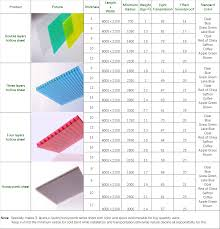 Factory Direct Sale Harga Awning Polycarbonate Sheet For Malaysia ... Patio Pergola Amazing Awning Diy Dried Up Stream Beds Glass Skylight Malaysia Laminated Canopy Supplier Suppliers And Services In Price Of Retractable List Camping World Good And Quick Delivery Polycarbonate Buy Windows U Replacement Best Window S Manufacturers Motorised Awnings All Made In