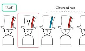 Can YOU Solve The 100 Hat Riddle Google Reveals Its AI Has Cracked Puzzle It And Goldman Sachs Use To Spot Super Smart In Interviews