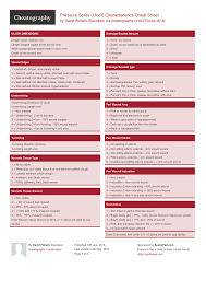 Bed Sores Pics by Pressure Sores Ulcer Characteristics Cheat Sheet By Davidpol