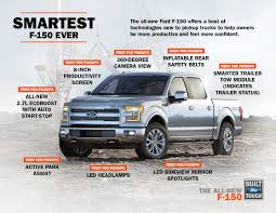 2015 Ford F Series Trucks | The New 2015 Ford F-150 Features ... Pickup Truck Gas Mileage 2015 And Beyond 30 Mpg Highway Is Next Hurdle Ford F150 Xl Vs Xlt Trims Capsule Review Supercrew The Truth About Cars Sema Shelbys Allnew 700 Horsepower New For 2014 Trucks Suvs And Vans Jd Power Comparison Lariat F250 Platinum Motor Chicago Il On Recyclercom Beats Out Chevy Colorado North American Of The 35l Ecoboost 4x4 Test Car Driver What Are Colors Offered 2017 Super Duty Vehicles Chapman Scottsdale Blog