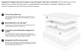 WinkBed Firmer Best Online Mattress Discounts Coupons Sleepare 50 Off Bedgear Coupons Promo Discount Codes Wethriftcom Organic Reviews Guide To Natural Mattrses Latex For Less Promo Discount Code Sleepolis Active Release Technique Coupon Code Polo Outlet Puffy Review 2019 Expert Rating Buying Advice 2 Flowers Com Weekly Grocery Printable Uk Denver The Easiest Way To Get The Right Best Mattress Topper You Can Buy Business Insider Allerease Ultimate Protection And Comfort Waterproof Bed Coupon Suck Page 12 Of 44 Source Simba Analysis Ratings Overview