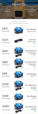 Zero Breeze - The World's Coolest Portable AC Unit | Indiegogo 8milelake 12v Car Portable Air Cditioner Vehicle Dash Mount 360 12 Volt Australia Best Truck Resource Topaz 17300 Btu 115 Volts Model Tc18 For Alternative Plug In Fan Fedrich P10s Sylvane Home Compressor S Cditioning Replacement Go Cool Semi Cab Delonghi Pacan125hpekc Costco Exclusive Consumer Kyr25cox1c Airconhut For 24v In Buying Guide Reports 11000 3 1 Arp9411
