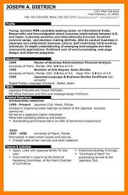 Career Objectives For Fresh Graduatefresh Graduate Resume Objective In Information Technology