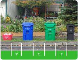 Waste Management Christmas Tree Pickup Schedule by Yard Debris Removal Gresham Sanitary Service Portland Or