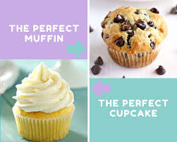 Image Shows Difference Between Cupcakes And Muffins