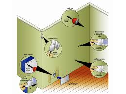 Hairline Cracks In Plasterboard Ceiling by How To Repair Cracks And Holes In Drywall How Tos Diy