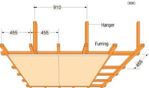 yoshino gypsum co ltd fire sound systems wall systems