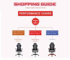 Dxracer Gaming Chair Cheap by Amazon Com Dxracer Drifting Series Doh Df73 Nc Newedge Edition