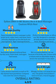 Best Massage Pads For Chairs by Best Massage Cushion Reviews An Ultimate Guide To The Best