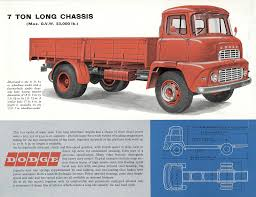 Dodge 7 Ton Lorry Long Chassis | Dodge, Truck Flatbeds And Mopar 7nmitsubishifusolumebodywwwapprovedautocoza Approved Auto China Used Nissan Dump Truck 10tyres Tipping 7 Ton 1962 Lad Dodge D307 Platform Images Of Maltese Buses Warwheelsnet M1078 Lmtv 2 12 4x4 Drop Side Cargo Index General Freight Fg Delivery Ltd Stock Photos Alamy Dofeng Small Tipper Dumper Factory Direct Sale Tons Harvester Transport Low Bed Tons Boom Truck Or Cargo Crane With Manlift Quezon City For Hire Junk Mail Benalu Tippslap4axl38vikt7tonsiderale92 Sweden 2018