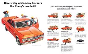 Chevrolet Trucks Advertising Campaign (1967): A Brand New Breed! - Blog