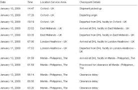 bureau dhl updated 2 customs clearance delay manilenyo in davao