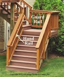 Deck steps handrail