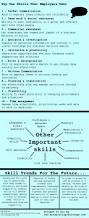 Front Desk Resume Skills by Best 25 Resume Skills Ideas On Pinterest Resume Resume Builder
