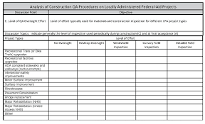 Construction Daily Log Blue Expanded Edition Book Job Template
