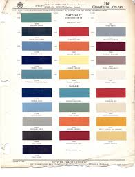1969 Chevrolet Colors | 1969 CHEVROLET DODGE FORD TRUCK PAINT CHIPS ... Cadian Paint Codes Chips Dodge Trucks Antique 2013 Chevy Truck Colors Awesome Walkaround Video Of 2014 1953 1954 Chevrolet Original Yellow 65any Pictures The 1947 Present Paint Colors 54 1 Splendid Globaltspcom Main Changes And Additions To The 2016 Silverado Mccluskey Chase Rally 62018 Racing Stripes Decals Kit 3m 1967 Fleet Commercial Stuff Buy Chevy Black Widow Lifted Trucks Sca Performance Black Widow Chev 235 Guy Color Chart Colorado Gm Authority Chevys 2019 Gets New 3l Duramax Diesel Larger Wheelbase