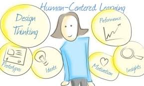 INFOGRAPHIC Design Thinking for Human Centered Learning