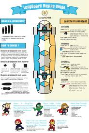 Best Longboards & Best Longboards Brands Reviews 2017- Buyer's Guide Top 10 Best Carbon Fiber Longboards 2018 Latest Bestsellers Only Boardpusher Help Design Tips Your Own Skateboard Electric Longboard Remote Control Power Adaper Mini A Definitive Guide To Picking Your First Longboard Truck Downhill254 Which Buy Blue Tomato Online Shop Avenue Suspension Trucks Store 20 Skateboards In Review Editors Choice Venom Bushing Selector Motion Boardshop 11 Compare Save Heavycom