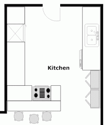 Kitchen Plans with Peninsulas