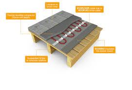 floor heating lino floor barry underfloor heating