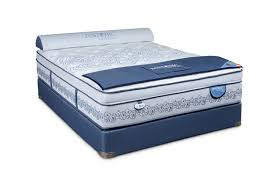 Restonic fortCare Select Mattress Reviews GoodBed