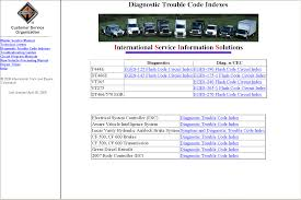 International Truck ISIS 2012 Repair Manual Download Intertional Truck Repair Parts Chattanooga Leesmith Inc Lewis Motor Sales Leasing Lift Trucks Used And Trailer Services Collision Big Rig Rentals Pliler Longview Texas Glover Commercial Semi Windshield Glass Chip Crack Replacement Service Department Ohalloran Des Moines Altoona 2ton 6x6 Truck Wikipedia Mobile Maintenance Near Pittsburgh Pa Hill Innovate Daimler For Sale