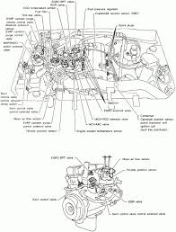 1992 Nissan Truck Engine Schematic - Data Wiring Diagrams •