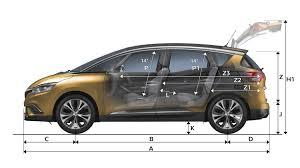 dimensions nouveau scenic véhicules particuliers véhicules
