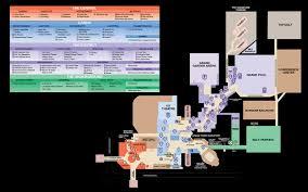 Mgm Grand Floor Plan by Showtimevegas Com Las Vegas Facility Site Maps