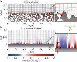 Scalable ultra resistant structural colors based on network