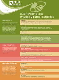 Cláusulas Del Contrato De Alquiler De Local Comercial O Negocio Anfix