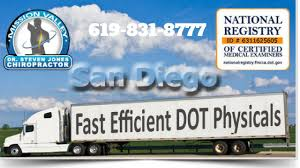 DOT Physical Allied Gardens In San Diego Ca - (619) 831-8550 - Best ... All Posts Page 187 Of 488 The Fast Lane Truck Siemens To Conduct Ehighway Trials With Electric Trucks In California Teslas New Semi Already Has Some Rivals Bloomberg Ap Exclusive Big Rigs Often Go Faster Than Tires Can Handle Transporte Refrigerado Intercional Servicios Refrigerados 2019 Nascar Kubota Series Sim Racing Design Community Repair Directory For Trucking Industry Google Movers San Diego Michigan State Equipment Truck Leaves For Holiday Bowl Youtube Rocky Road Company Knotts Berry Farm Discount Tickets We Carry Over 25 Water And Theyre Going Fast This Year Call Just A Car Guy Gourmet Food Trucks Were Gathered To Add The