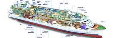 majesty of the seas deck plans royal caribbean quantum of the seas search big ships
