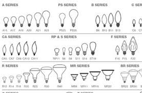 light bulb flood light bulb sizes base and characteristics of