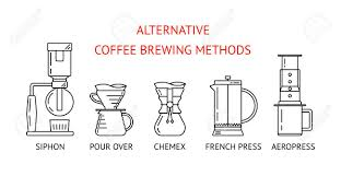Alternative Coffee Brewing Methods Set Vector Black Line Icons Siphon Pour Over