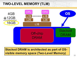 A Cache Like Memory Organization for 3D memory systems CAMEO 12 15